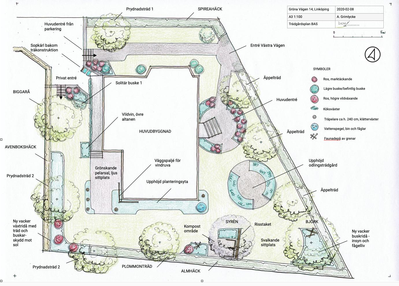 Trädgårdsplan BAS